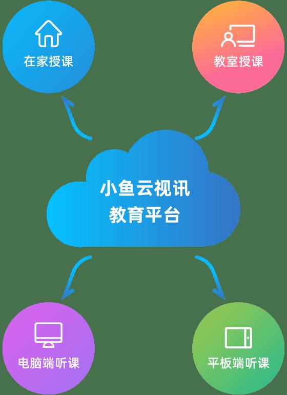 scheme-framework